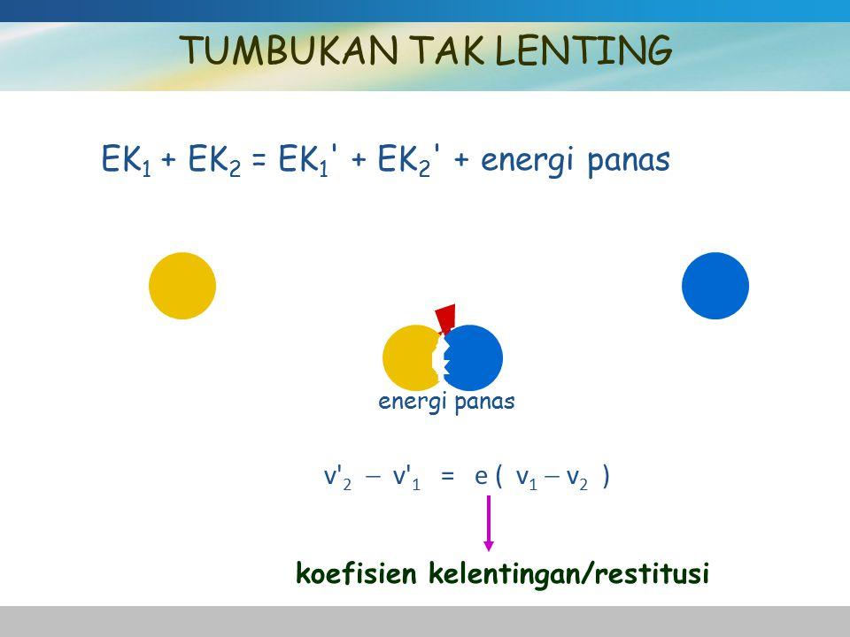 TUMBUKAN TAK LENTING EK 1 + EK 2 = EK 1 + EK 2 + energi panas energi panas v 2  v 1 = e ( v 1  v 2 ) koefisien kelentingan/restitusi