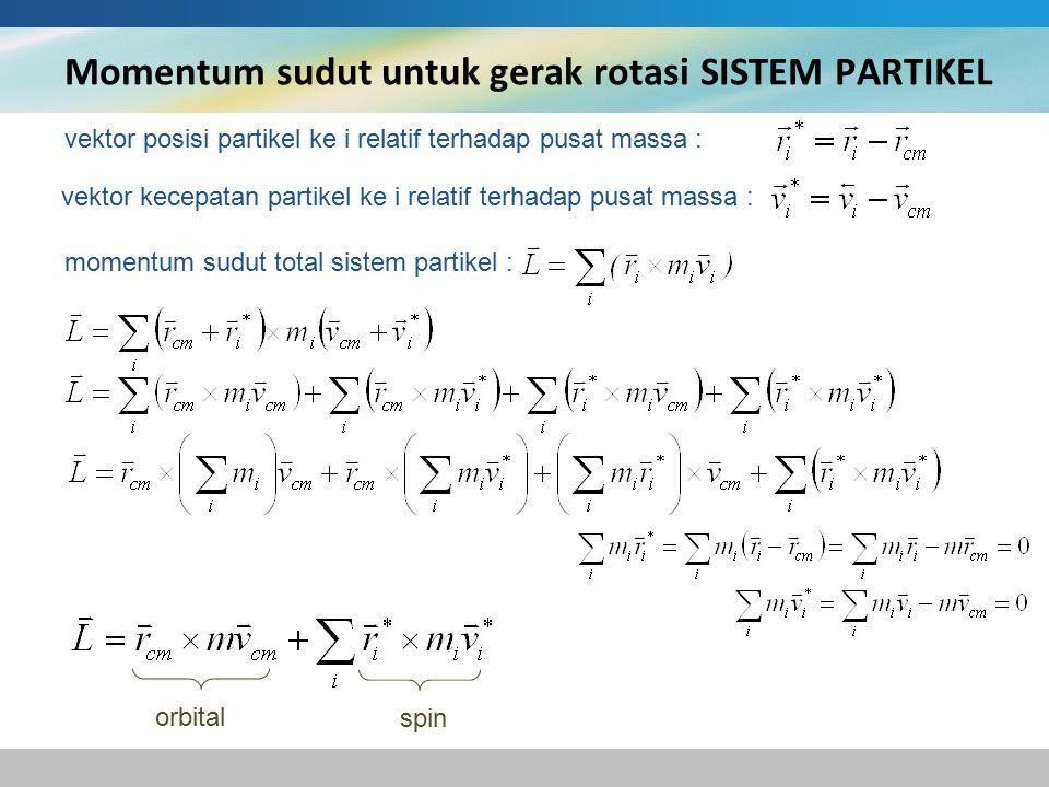 Momentum sudut untuk gerak rotasi SISTEM PARTIKEL vektor posisi partikel ke i relatif terhadap pusat massa : vektor kecepatan partikel ke i relatif terhadap pusat massa : momentum sudut total sistem partikel : orbital spin