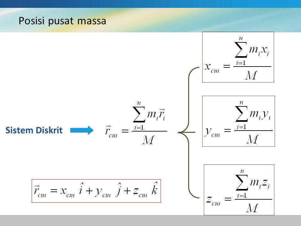 Posisi pusat massa Sistem Diskrit