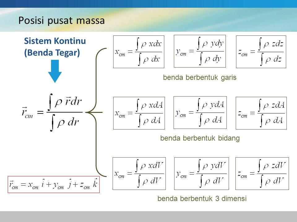 Posisi pusat massa Sistem Kontinu (Benda Tegar) benda berbentuk garis benda berbentuk bidang benda berbentuk 3 dimensi