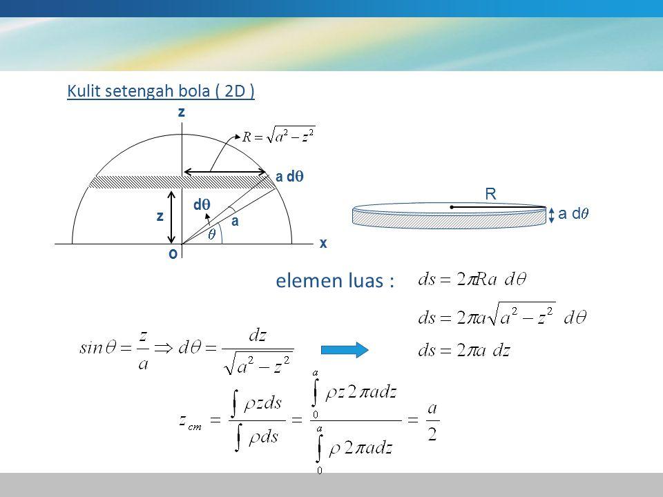 Kulit setengah bola ( 2D ) R a d  a z z x o dd  elemen luas :