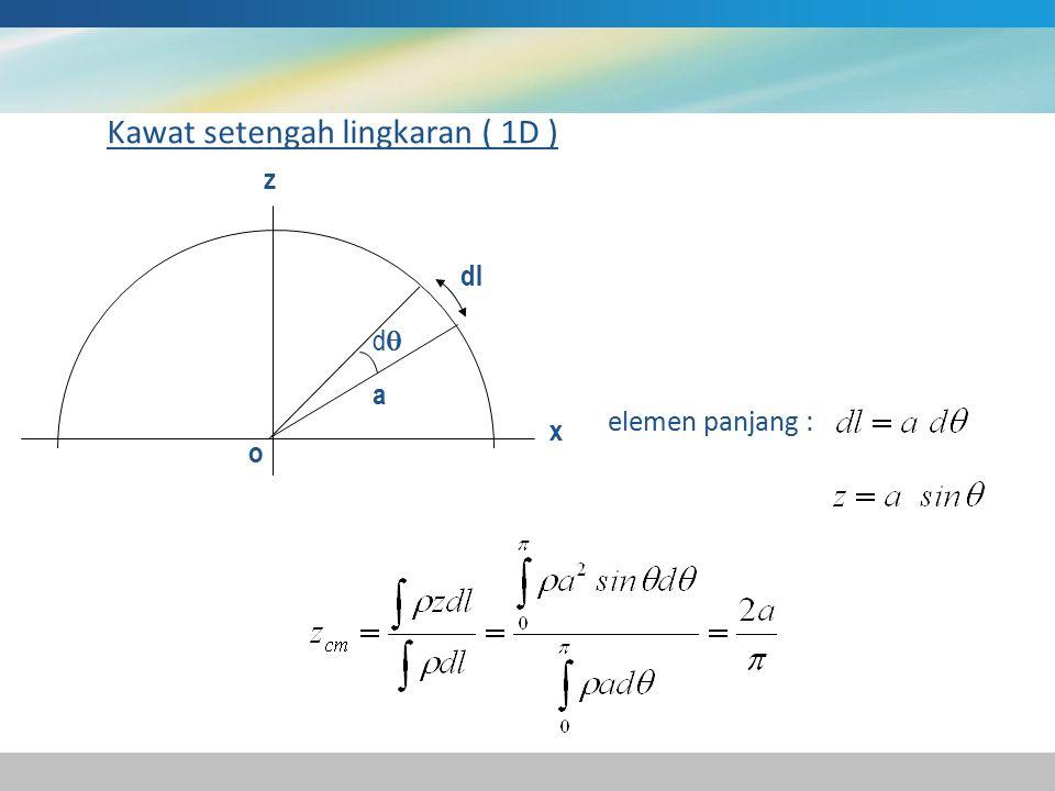Kawat setengah lingkaran ( 1D ) a z x o dd dl elemen panjang :