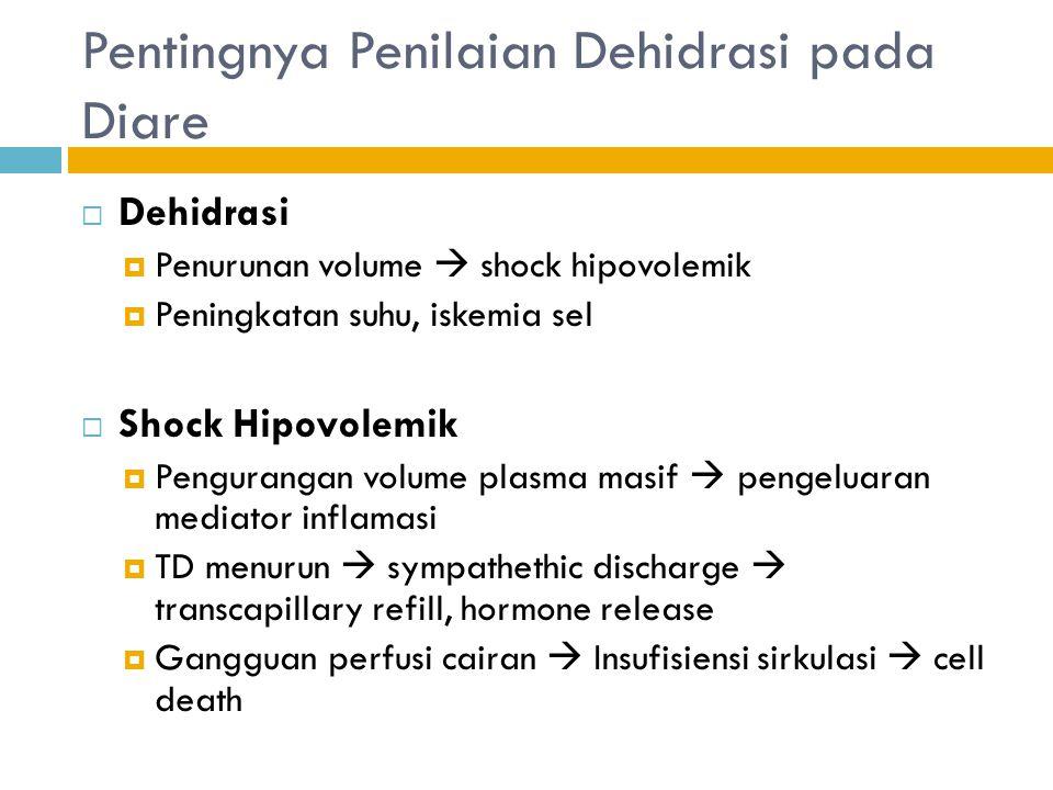Pentingnya Penilaian Dehidrasi pada Diare  Dehidrasi  Penurunan volume  shock hipovolemik  Peningkatan suhu, iskemia sel  Shock Hipovolemik  Pen