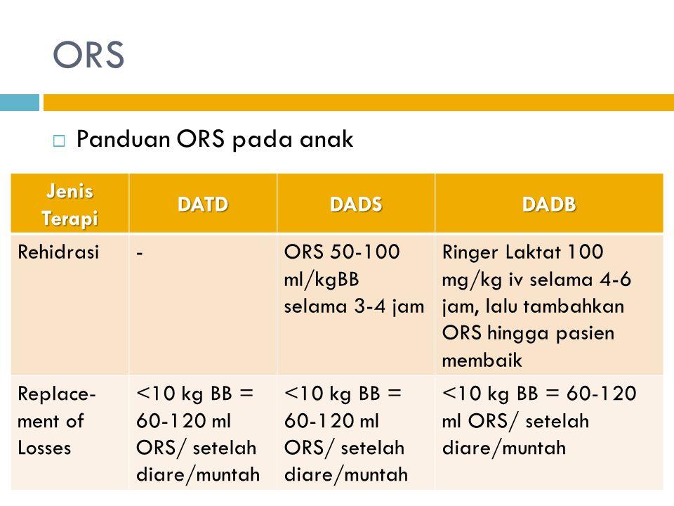 ORS  Panduan ORS pada anak Jenis Terapi DATDDADSDADB Rehidrasi-ORS 50-100 ml/kgBB selama 3-4 jam Ringer Laktat 100 mg/kg iv selama 4-6 jam, lalu tamb