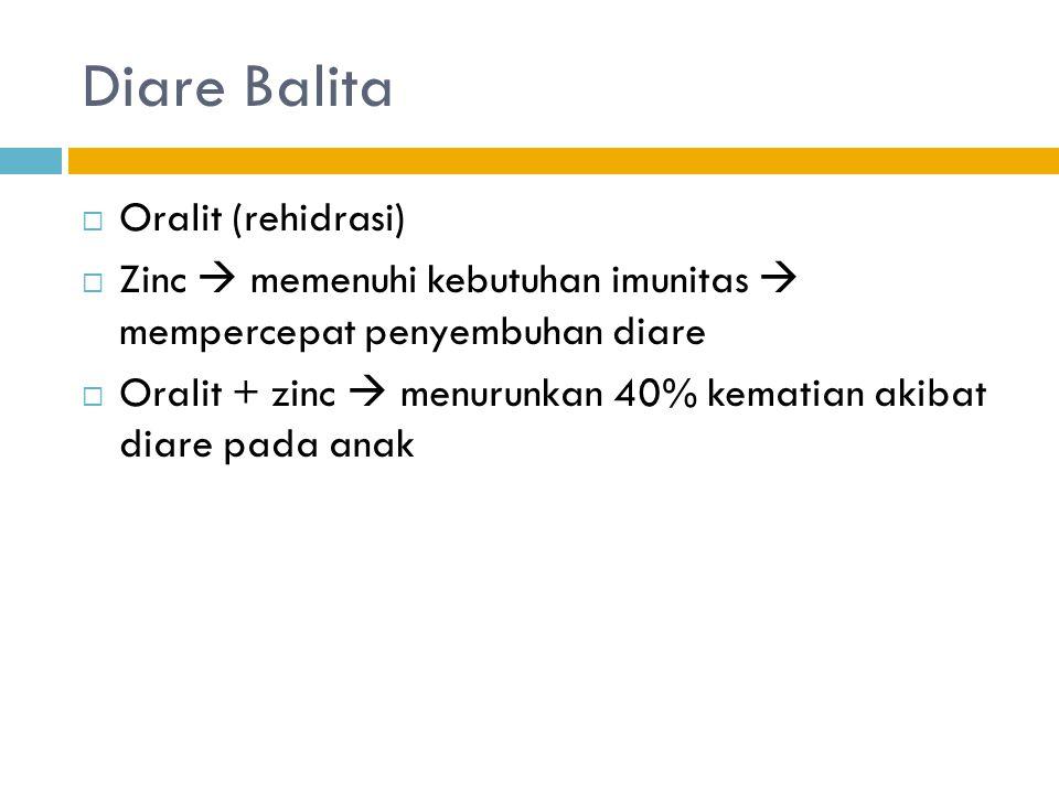 Diare Balita  Oralit (rehidrasi)  Zinc  memenuhi kebutuhan imunitas  mempercepat penyembuhan diare  Oralit + zinc  menurunkan 40% kematian akiba