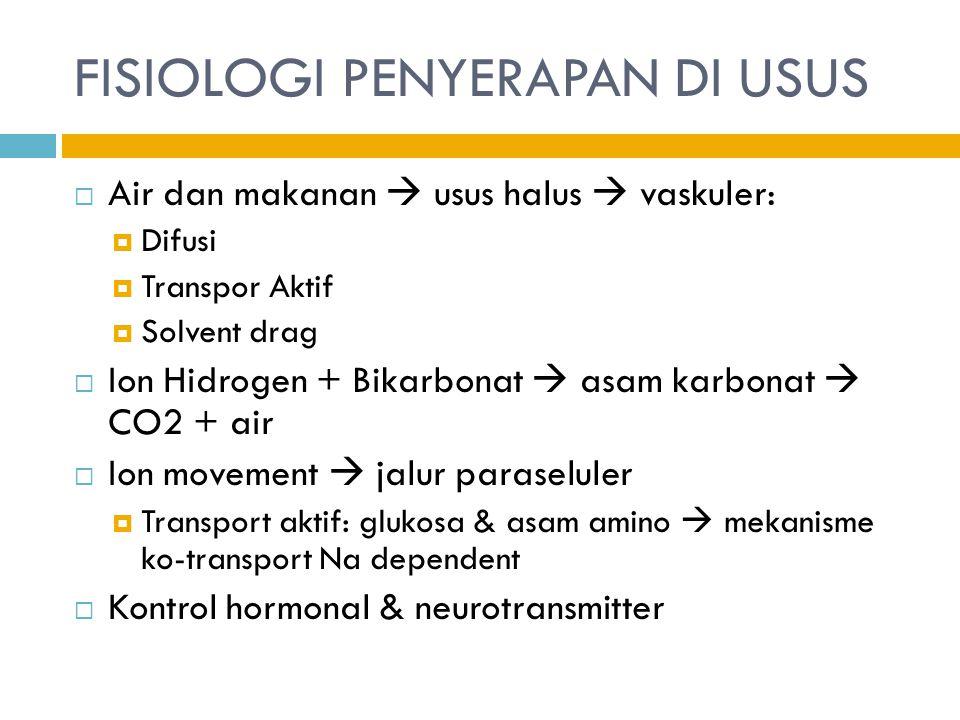 FISIOLOGI PENYERAPAN DI USUS  Air dan makanan  usus halus  vaskuler:  Difusi  Transpor Aktif  Solvent drag  Ion Hidrogen + Bikarbonat  asam ka