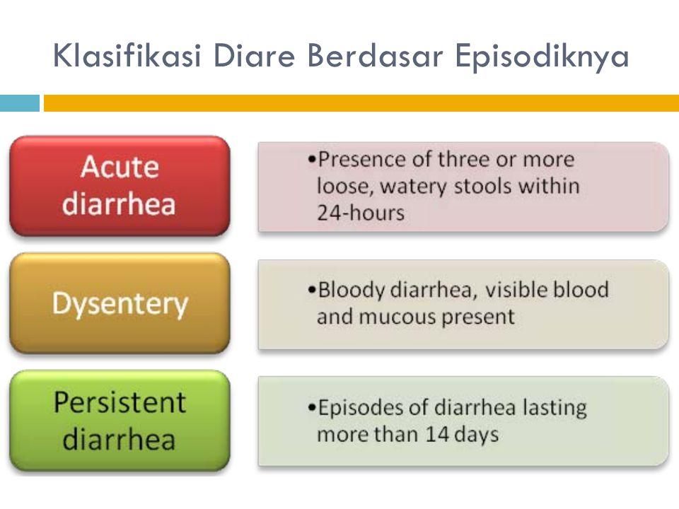Klasifikasi Diare Berdasar Episodiknya