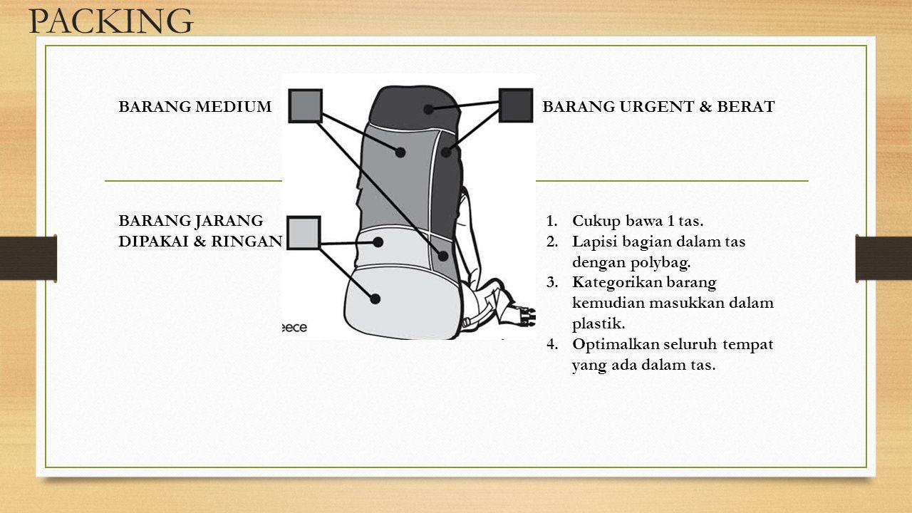 PACKING BARANG URGENT & BERAT BARANG MEDIUM BARANG JARANG DIPAKAI & RINGAN 1.Cukup bawa 1 tas. 2.Lapisi bagian dalam tas dengan polybag. 3.Kategorikan