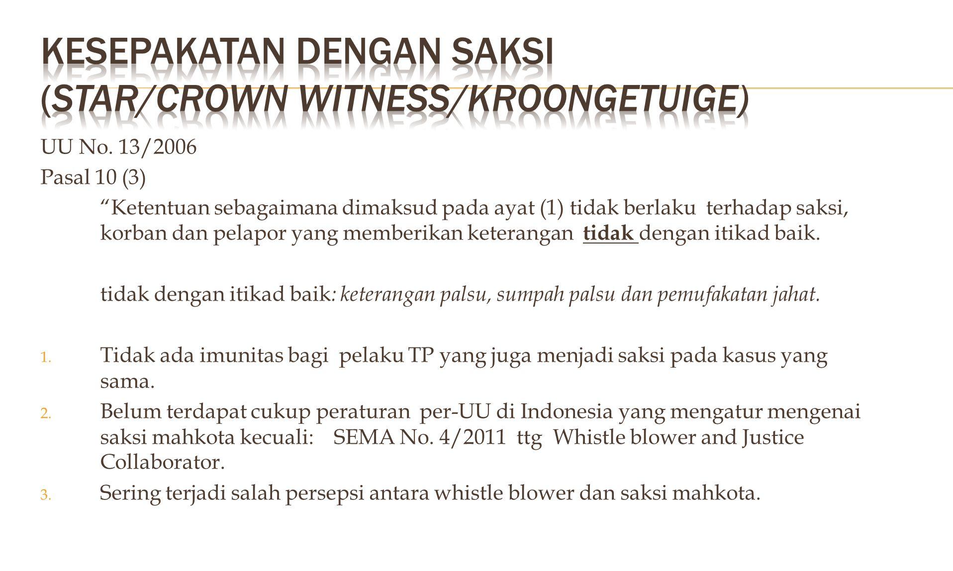 "KUHAP : tidak mengatur. UU No. 13/2006 Pasal 10 (2) "" Seorang saksi yang juga tersangka dalam kasus yang sama tidak dapat dibebaskan dari tuntutan pid"