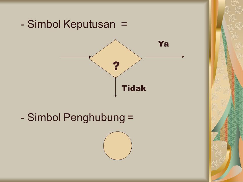 - Simbol Keputusan = - Simbol Penghubung = Ya Tidak ?