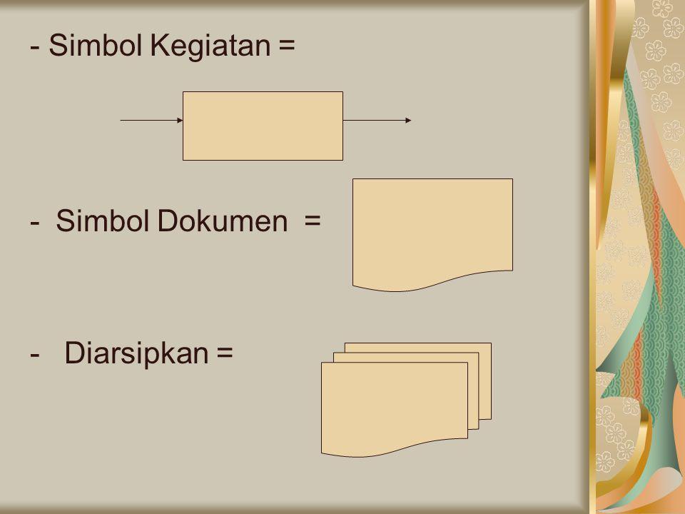 - Simbol Kegiatan = -Simbol Dokumen = - Diarsipkan =