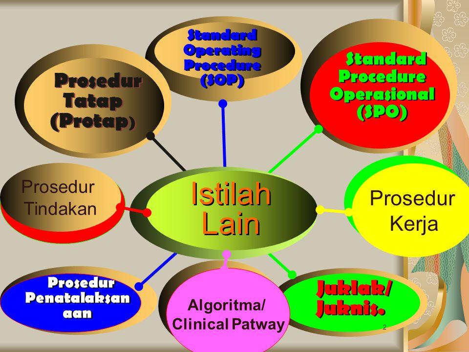 Standard Operating Procedure (SOP) Prosedur Penatalaksan aan Juklak/ Juknis. Prosedur Tatap (Protap ) Standard Procedure Operasional (SPO) Istilah Lai