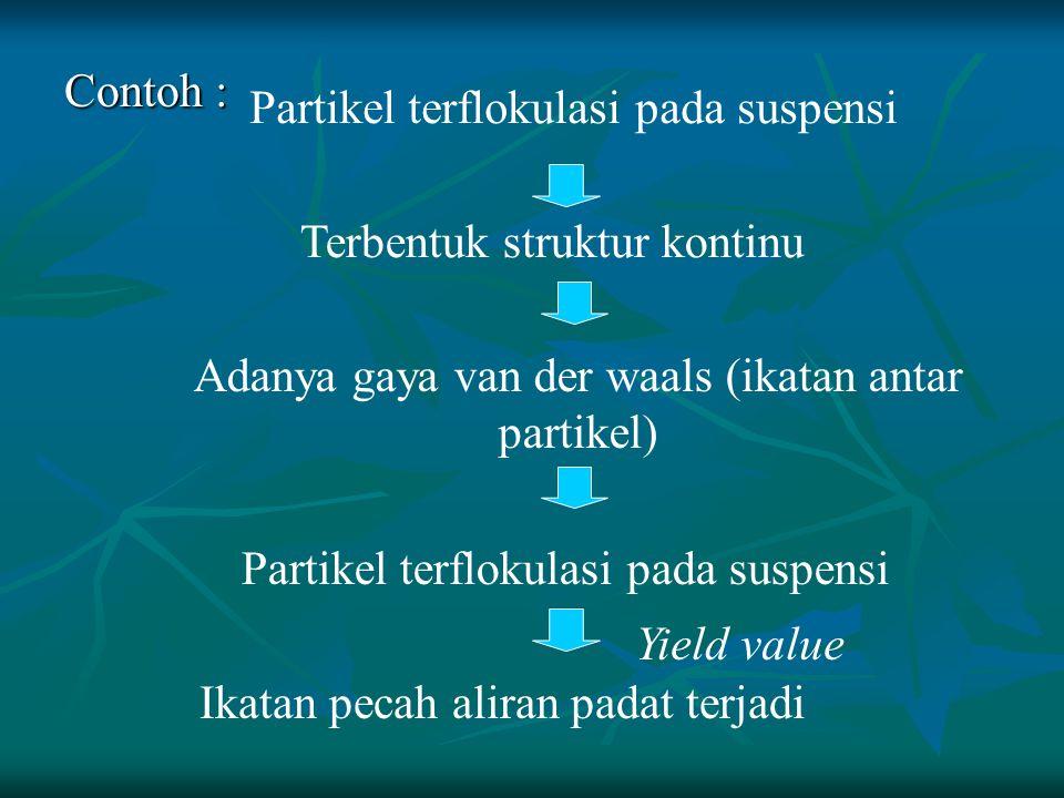 Contoh : Partikel terflokulasi pada suspensi Terbentuk struktur kontinu Adanya gaya van der waals (ikatan antar partikel) Partikel terflokulasi pada s