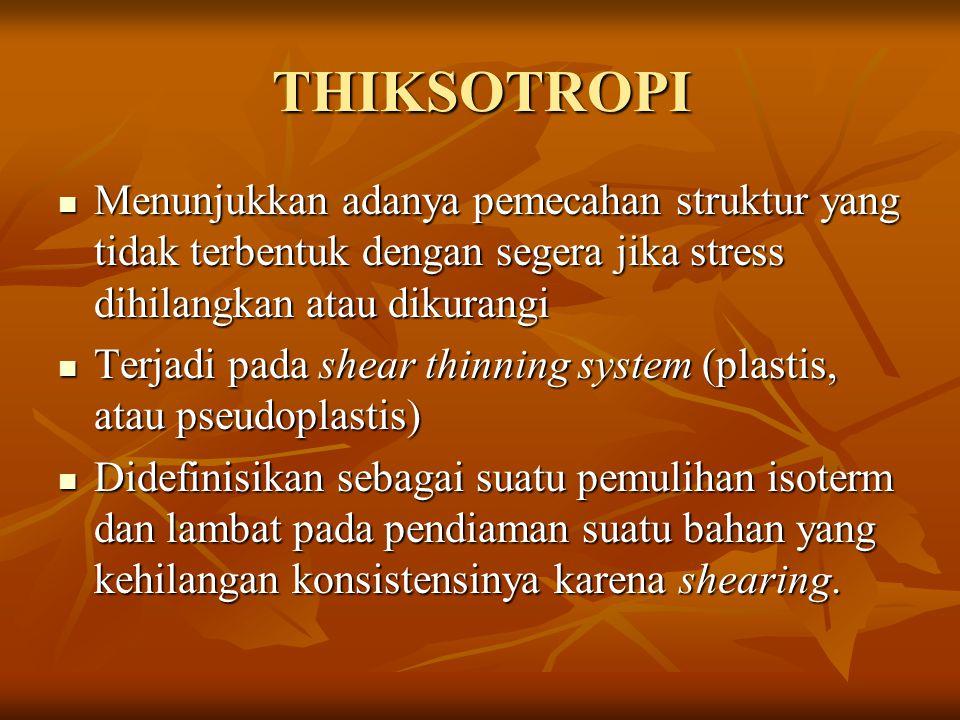 THIKSOTROPI Menunjukkan adanya pemecahan struktur yang tidak terbentuk dengan segera jika stress dihilangkan atau dikurangi Menunjukkan adanya pemecah