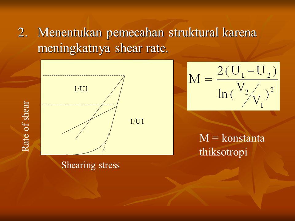 2.Menentukan pemecahan struktural karena meningkatnya shear rate. M = konstanta thiksotropi Rate of shear Shearing stress 1/U1