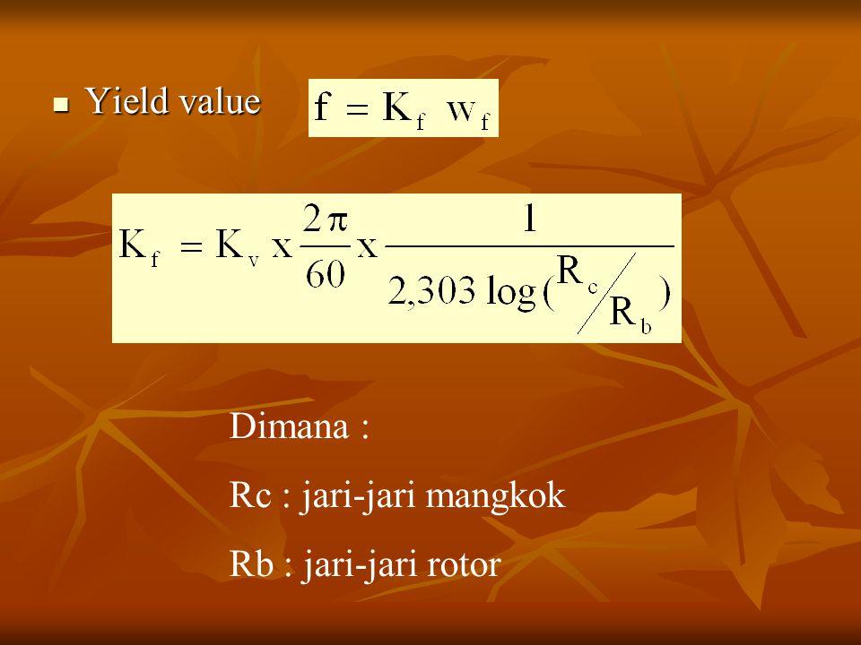 Yield value Yield value Dimana : Rc : jari-jari mangkok Rb : jari-jari rotor