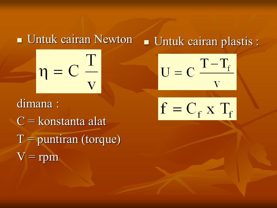 Untuk cairan Newton Untuk cairan Newton dimana : C = konstanta alat T = puntiran (torque) V = rpm Untuk cairan plastis : Untuk cairan plastis :