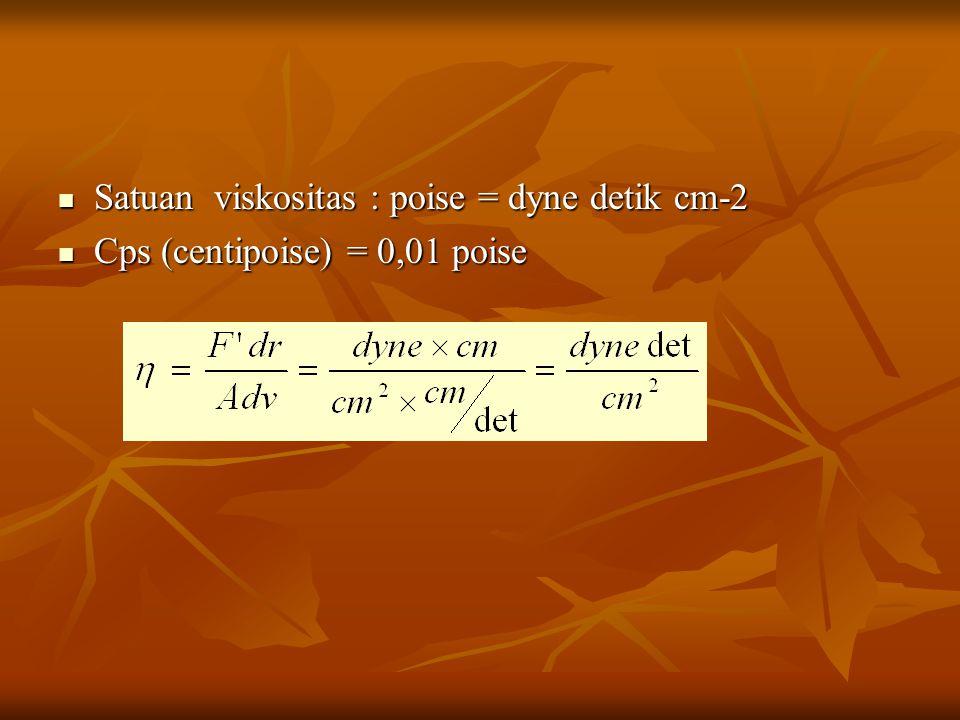 Satuan viskositas : poise = dyne detik cm-2 Satuan viskositas : poise = dyne detik cm-2 Cps (centipoise) = 0,01 poise Cps (centipoise) = 0,01 poise