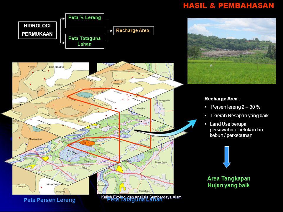 Kuliah Ekologi dan Analisis Sumberdaya Alam ALAT & BAHAN Botol steril ukuran 250 ml Peta Rupa Bumi Indonesia, Kompas & Palu Geologi GPS – Garmin 45 WQ