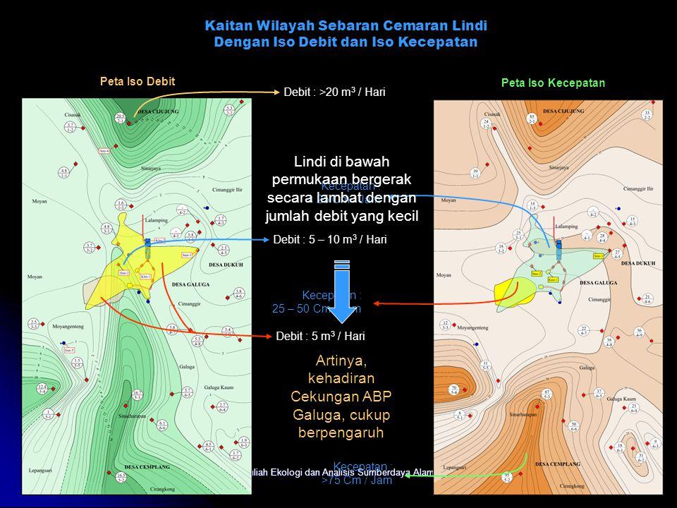 Kuliah Ekologi dan Analisis Sumberdaya Alam Penentuan Titik Sampling Air Arah ABP Batas Potensi Cemaran Isopreatik Detil Penentuan Titik Sampling Peta