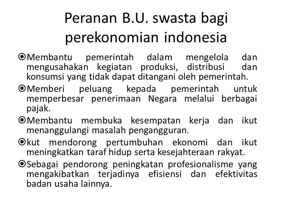 Peranan B.U. swasta bagi perekonomian indonesia  Membantu pemerintah dalam mengelola dan mengusahakan kegiatan produksi, distribusi dan konsumsi yang