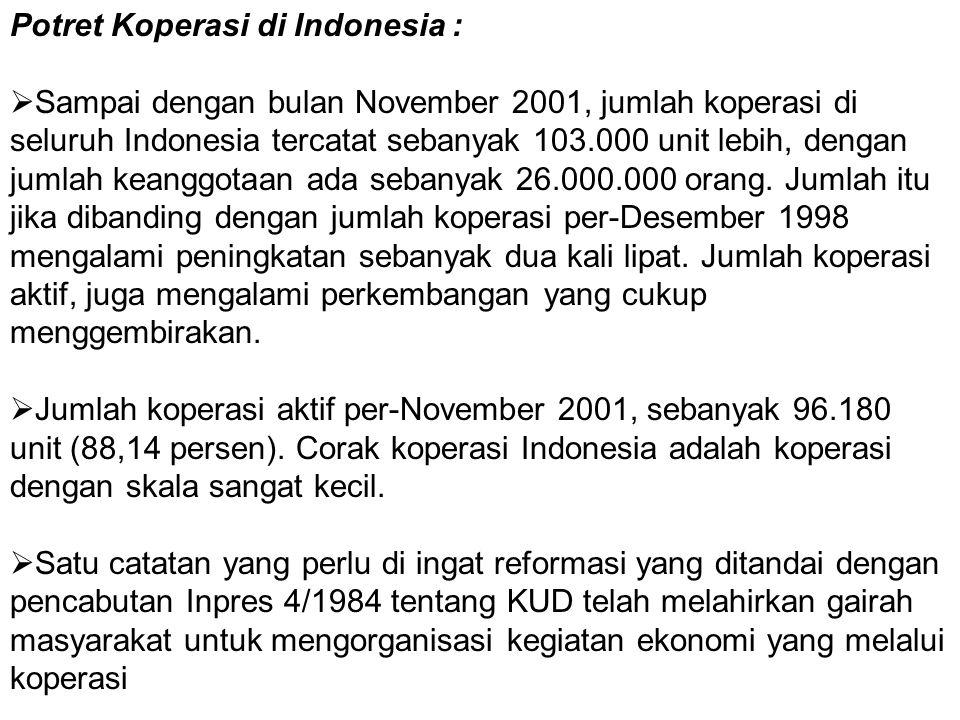Potret Koperasi di Indonesia :  Sampai dengan bulan November 2001, jumlah koperasi di seluruh Indonesia tercatat sebanyak 103.000 unit lebih, dengan