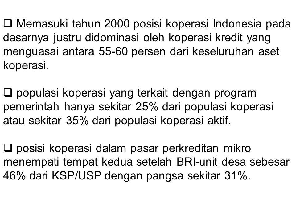  Memasuki tahun 2000 posisi koperasi Indonesia pada dasarnya justru didominasi oleh koperasi kredit yang menguasai antara 55-60 persen dari keseluruh