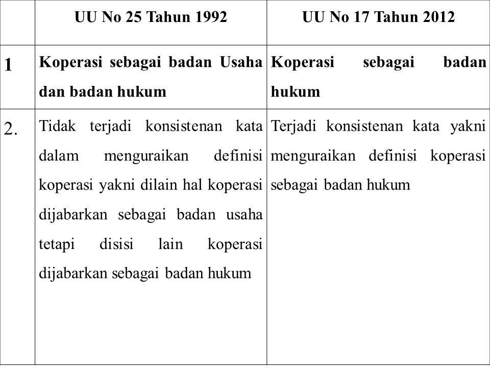 UU No 25 Tahun 1992UU No 17 Tahun 2012 1 Koperasi sebagai badan Usaha dan badan hukum Koperasi sebagai badan hukum 2. Tidak terjadi konsistenan kata d