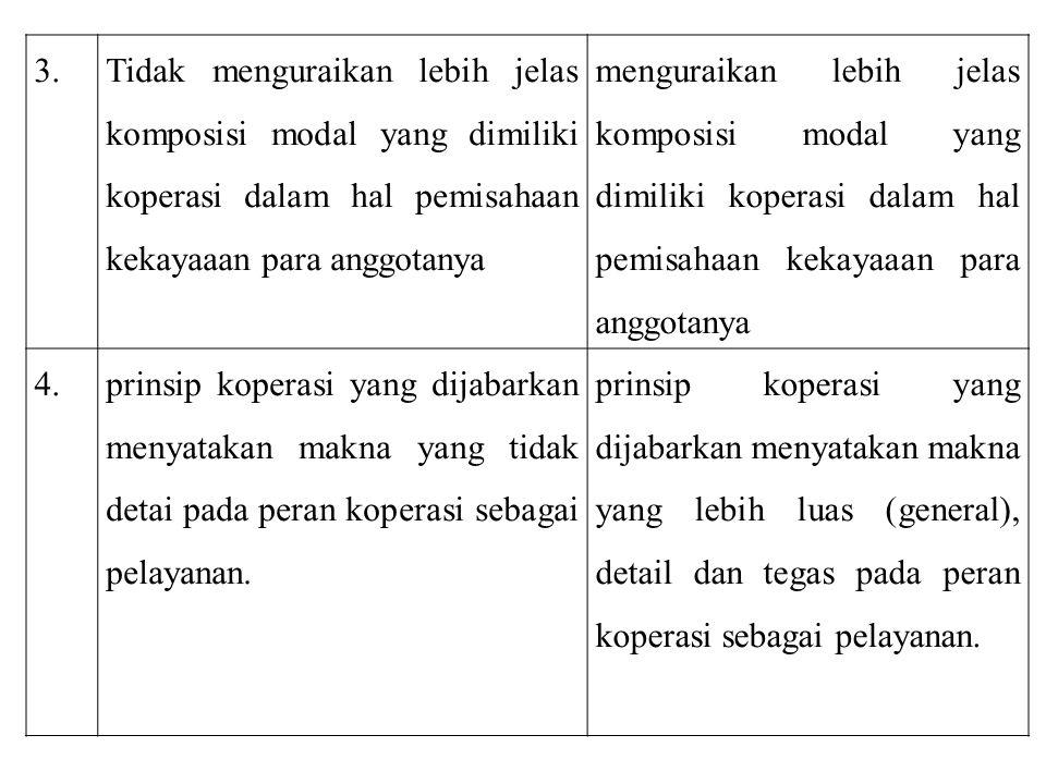 3. Tidak menguraikan lebih jelas komposisi modal yang dimiliki koperasi dalam hal pemisahaan kekayaaan para anggotanya menguraikan lebih jelas komposi