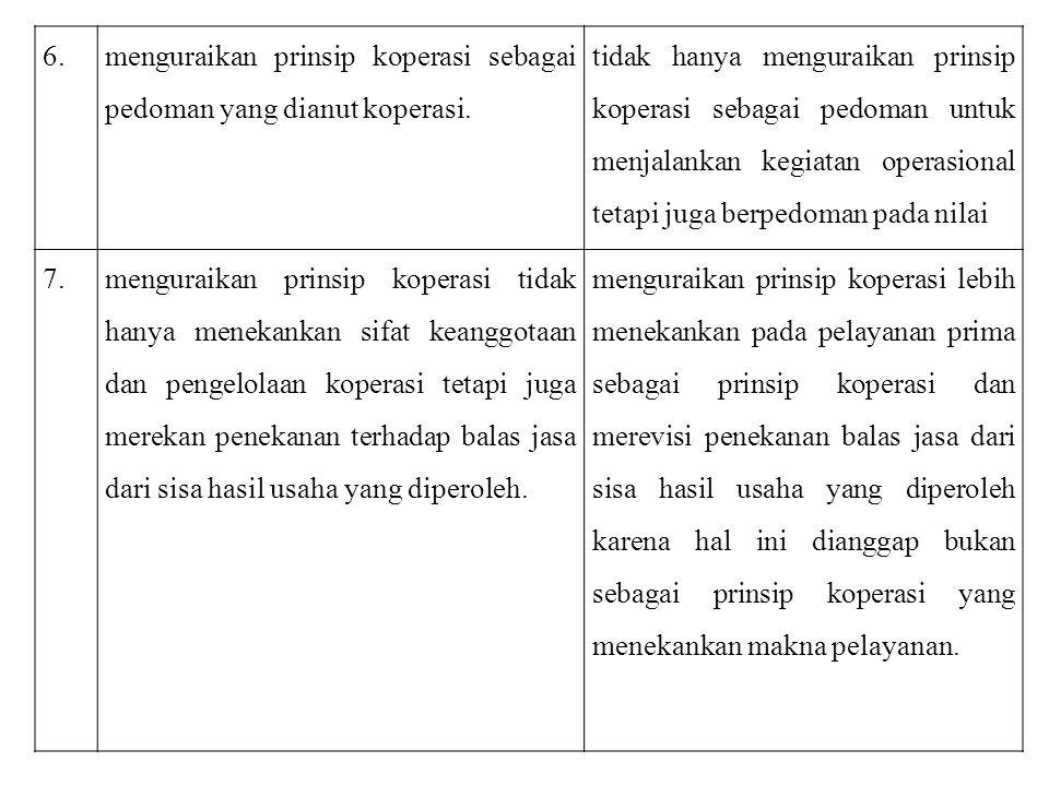 6. menguraikan prinsip koperasi sebagai pedoman yang dianut koperasi. tidak hanya menguraikan prinsip koperasi sebagai pedoman untuk menjalankan kegia