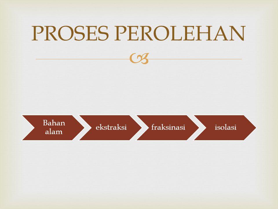   Pemerian : serbuk halus berbentuk jarum, berwarna putih atau hampir putih  Kelarutan : Soluble in water, freely soluble in ethanol (96 per cent).