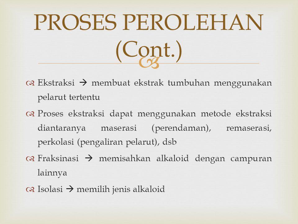   Ekstraksi  membuat ekstrak tumbuhan menggunakan pelarut tertentu  Proses ekstraksi dapat menggunakan metode ekstraksi diantaranya maserasi (pere