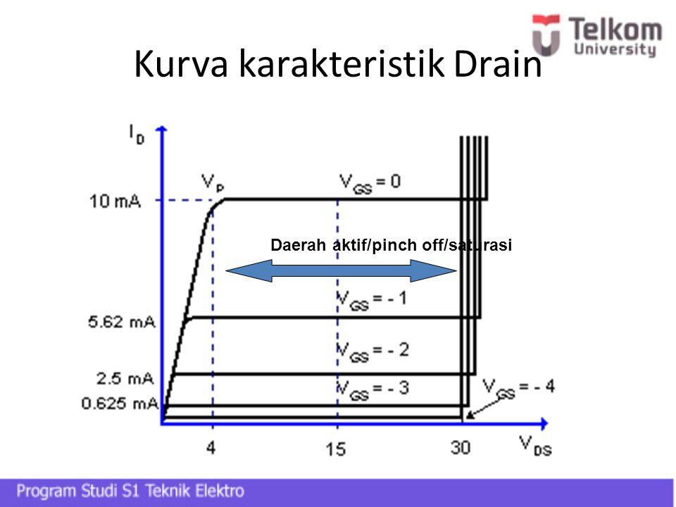 Kurva karakteristik Drain Daerah aktif/pinch off/saturasi