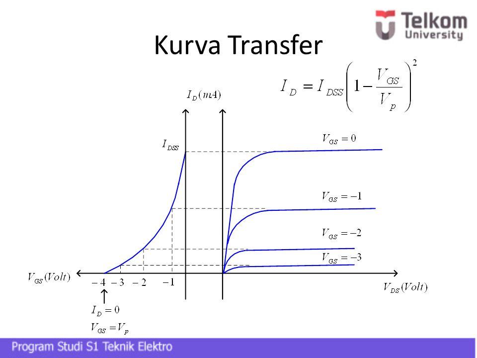 Kurva Transfer