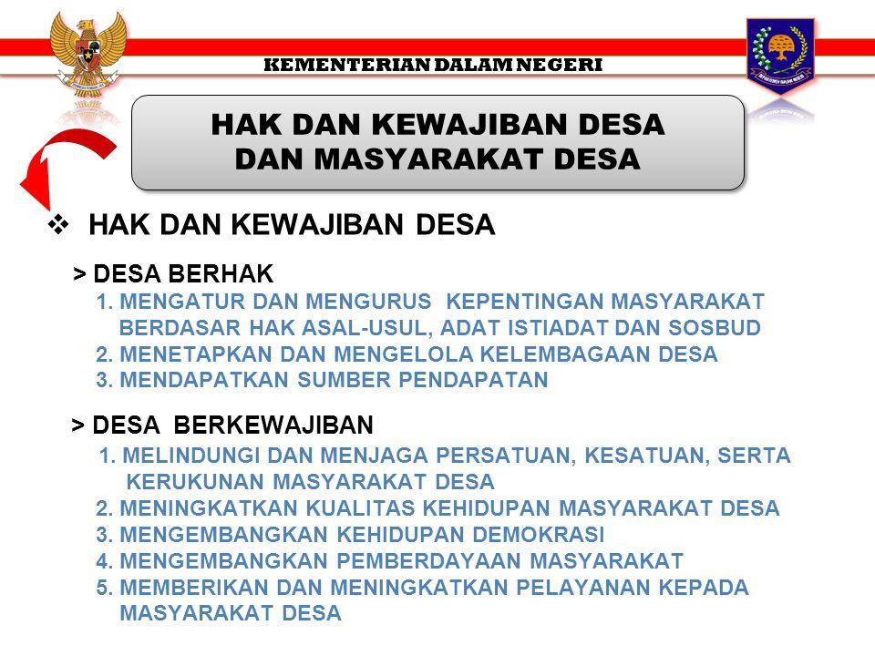  HAK DAN KEWAJIBAN DESA > DESA BERHAK 1.