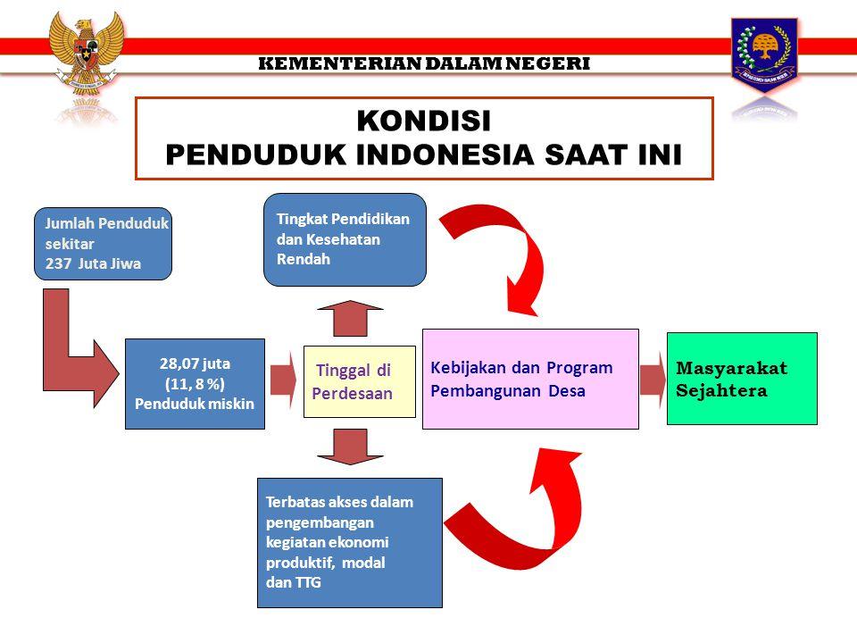 KONDISI PENDUDUK INDONESIA SAAT INI Jumlah Penduduk sekitar 237 Juta Jiwa Tingkat Pendidikan dan Kesehatan Rendah Terbatas akses dalam pengembangan ke