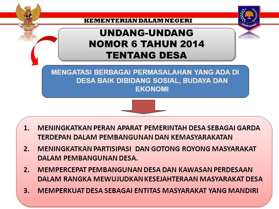 MAJU MANDIRI SEJAHTERA KONSTRUKSI DESA KE DEPAN KEUANGAN DESA (ALOKASI APBN DAN DANA PERIMBANGAN) KEWENANGAN DESA (REKOGNISI DAN SUBSIDIARITAS) UNDANG-UNDANG NOMOR 6 TAHUN 2014 TENTANG DESA UNDANG-UNDANG NOMOR 6 TAHUN 2014 TENTANG DESA