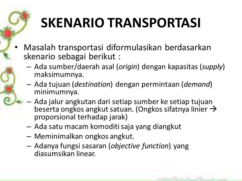 SKENARIO TRANSPORTASI Masalah transportasi diformulasikan berdasarkan skenario sebagai berikut : – Ada sumber/daerah asal (origin) dengan kapasitas (s
