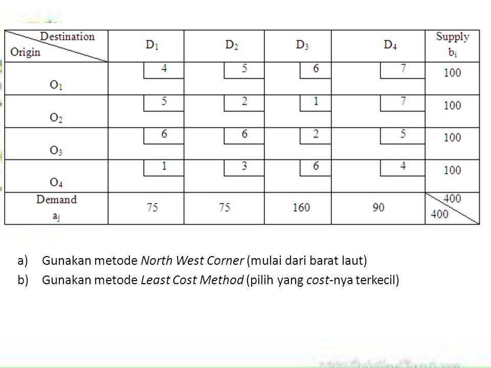 a)Gunakan metode North West Corner (mulai dari barat laut) b)Gunakan metode Least Cost Method (pilih yang cost-nya terkecil)