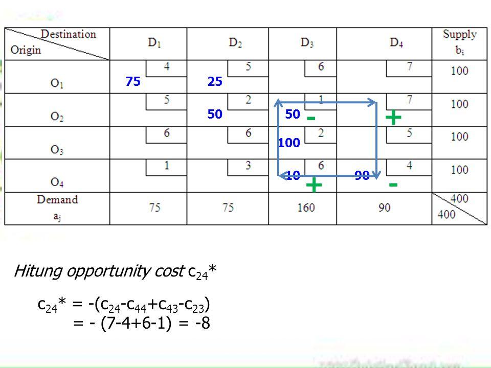 7525 50 100 1090 Hitung opportunity cost c 24 * c 24 * = -(c 24 -c 44 +c 43 -c 23 ) = - (7-4+6-1) = -8 + -+ -