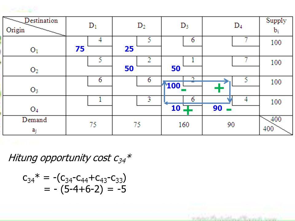 7525 50 100 1090 Hitung opportunity cost c 34 * c 34 * = -(c 34 -c 44 +c 43 -c 33 ) = - (5-4+6-2) = -5 + - + -