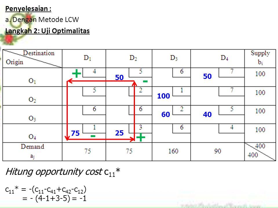 Penyelesaian : a. Dengan Metode LCW Langkah 2: Uji Optimalitas 75 100 60 25 40 50 Hitung opportunity cost c 11 * c 11 * = -(c 11 -c 41 +c 42 -c 12 ) =