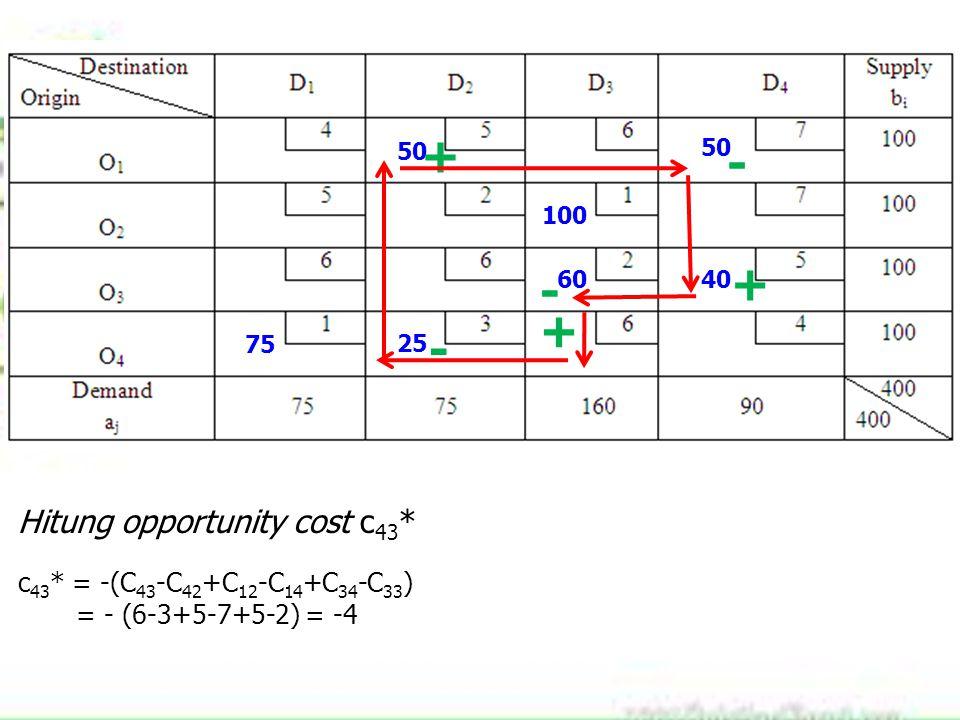 75 100 60 25 40 50 Hitung opportunity cost c 43 * c 43 * = -(C 43 -C 42 +C 12 -C 14 +C 34 -C 33 ) = - (6-3+5-7+5-2) = -4 + - + - + -
