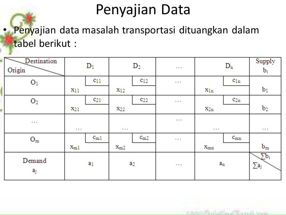 Penyajian Data Penyajian data masalah transportasi dituangkan dalam tabel berikut :
