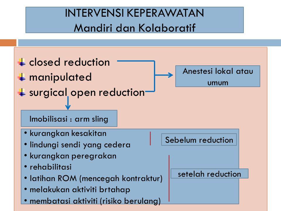 INTERVENSI KEPERAWATAN Mandiri dan Kolaboratif closed reduction manipulated surgical open reduction closed reduction manipulated surgical open reducti