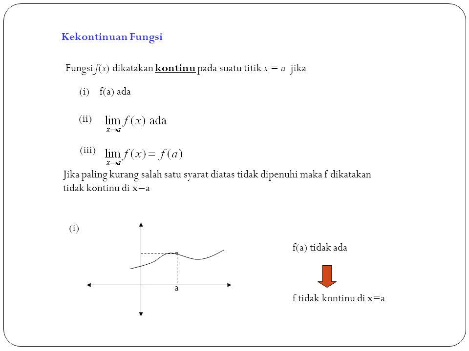 10 Kekontinuan Fungsi Fungsi f(x) dikatakan kontinu pada suatu titik x = a jika (i) f(a) ada (ii) (iii) Jika paling kurang salah satu syarat diatas tidak dipenuhi maka f dikatakan tidak kontinu di x=a a (i) º f(a) tidak ada f tidak kontinu di x=a