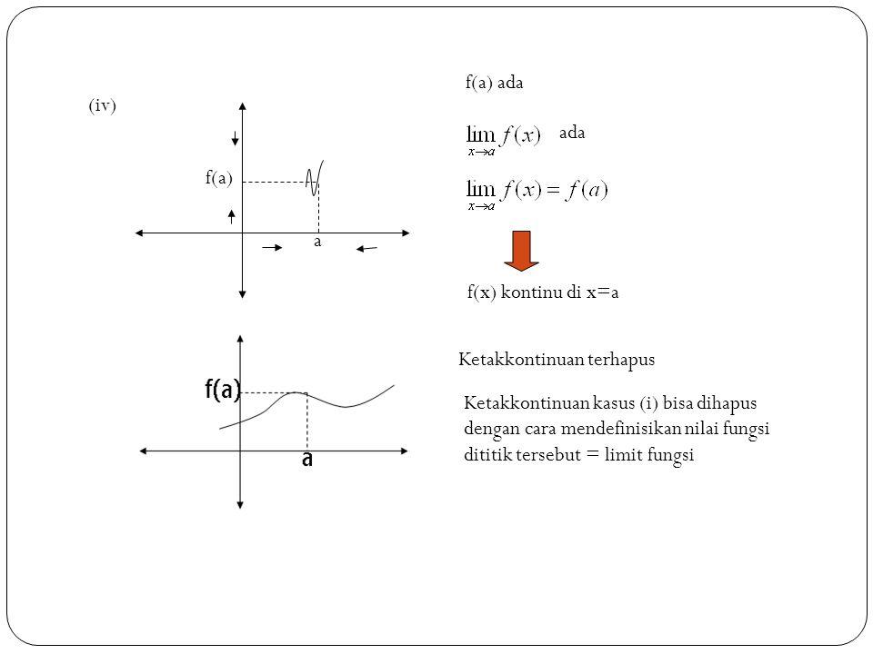 12 (iv) a f(a) f(a) ada ada f(x) kontinu di x=a Ketakkontinuan terhapus Ketakkontinuan kasus (i) bisa dihapus dengan cara mendefinisikan nilai fungsi dititik tersebut = limit fungsi a º