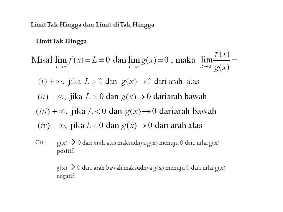 4 Limit Tak Hingga dan Limit di Tak Hingga Limit Tak Hingga Ctt : g(x)  0 dari arah atas maksudnya g(x) menuju 0 dari nilai g(x) positif.
