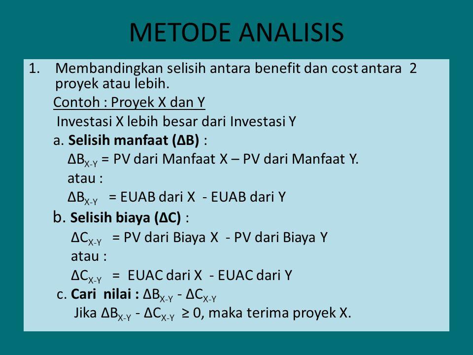 METODE ANALISIS 1.Membandingkan selisih antara benefit dan cost antara 2 proyek atau lebih. Contoh : Proyek X dan Y Investasi X lebih besar dari Inves