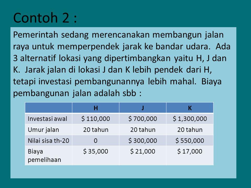 Untuk jalan yang melalui lokasi H, biaya yang dikeluarkan masyarakat pengguna jalan (BBM, dll) ditaksir sebesar $ 300,000/tahun.